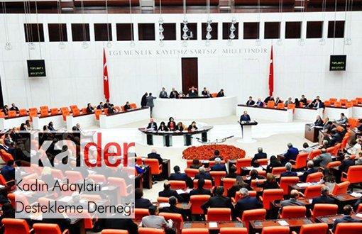 KA.DER'den Vekillere Laiklik, Demokrasi ve Eşitlik Talebi