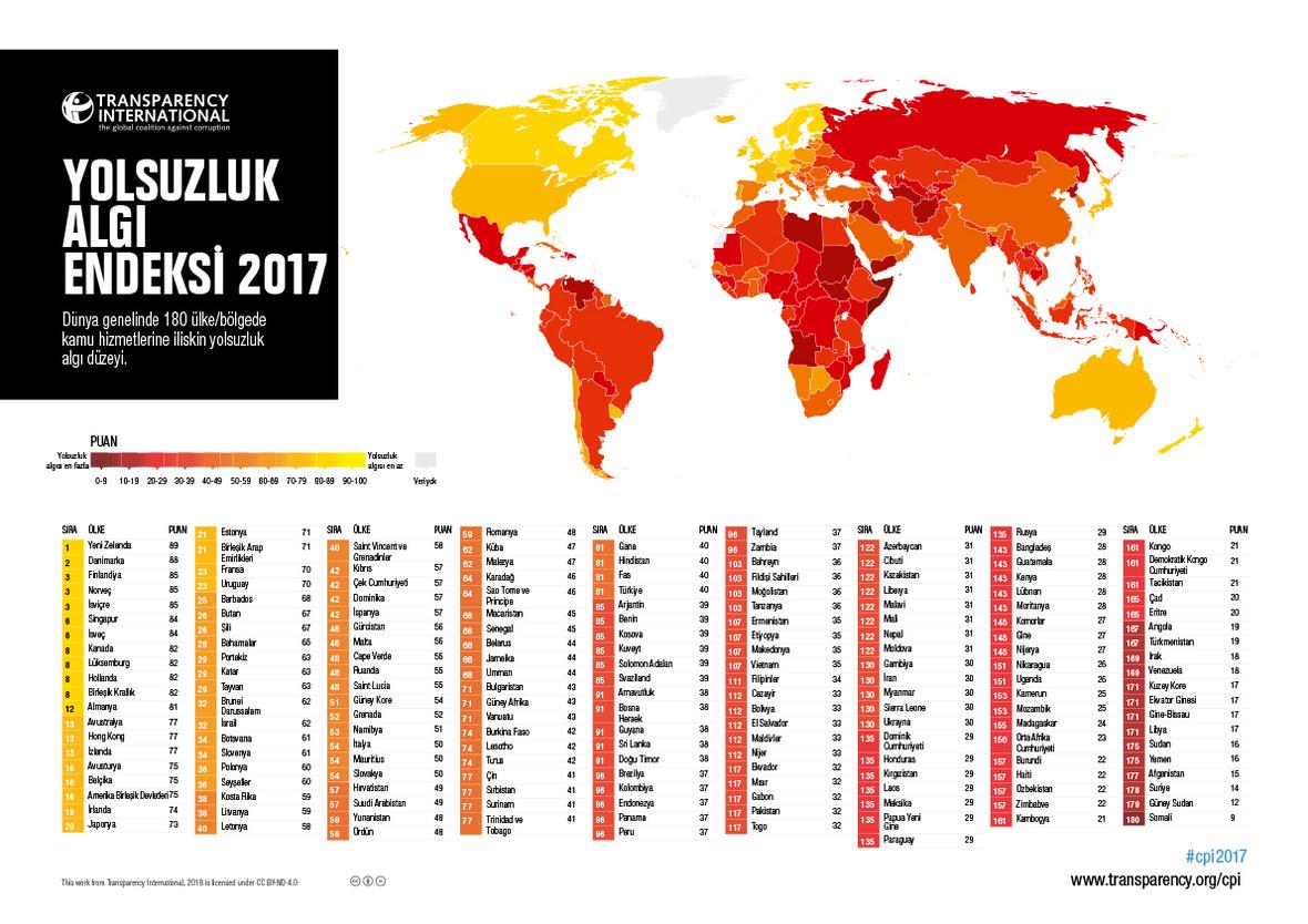 Yolsuzluğun Detaylı İncelemesi: Gazetecilere Şiddet ve Aktif Sivil Toplum