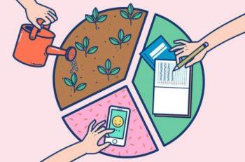 Özel Sektör Sosyal Girişimciliği Destekleyebilir (mi)?