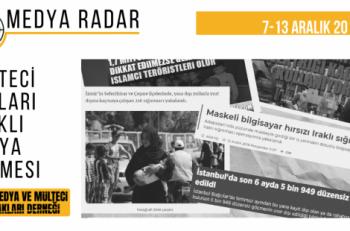Medya Radar'a 1 Haftada 174 Haber Takıldı