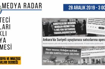 Medya Radar'a Dördüncü Haftada 641 Haber Takıldı