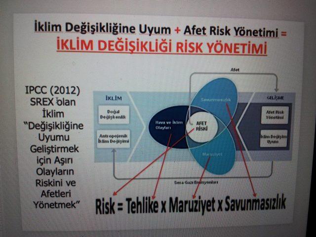 İklim değişikliği risk yönetimi