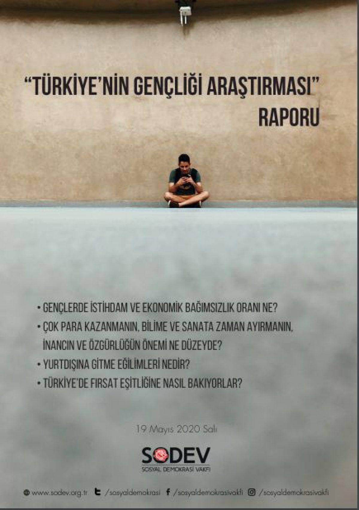 Sodev Turkiye Nin Gencligi Arastirmasi Raporu Sivil Sayfalar