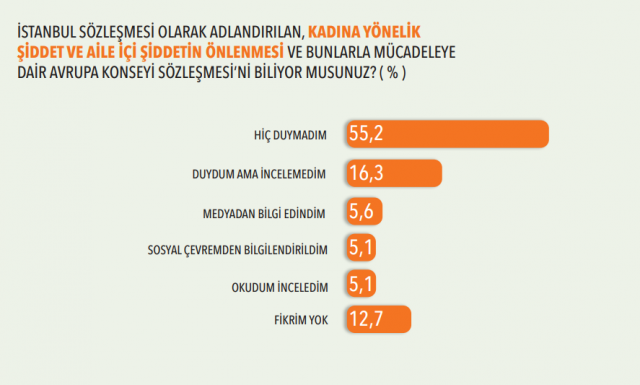 ARGETUS Türkiye Genelinde 2 bin 967 Kişiye Sordu