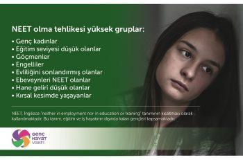 """Ne Eğitimde Ne İstihdamda: NEET Gençliği Dosyası…<br> """"Genç Kızlarda Sosyal, Erkeklerde İse Ekonomik Sermaye Belirleyici"""""""