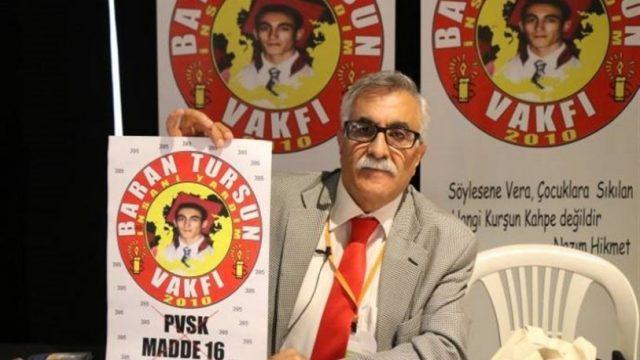 Mehmet Tursun