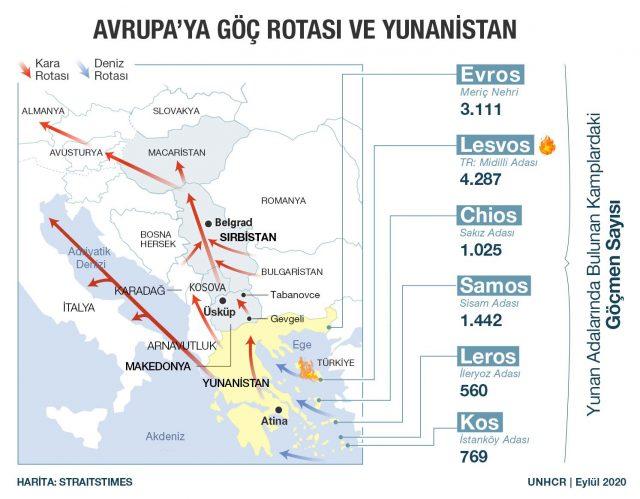 yunanistan göç rotası