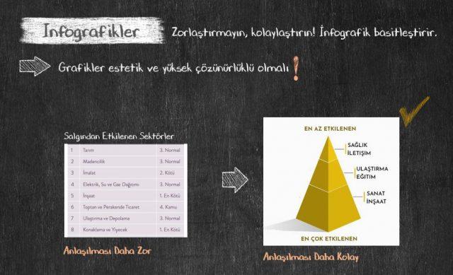 infografik kullanımı