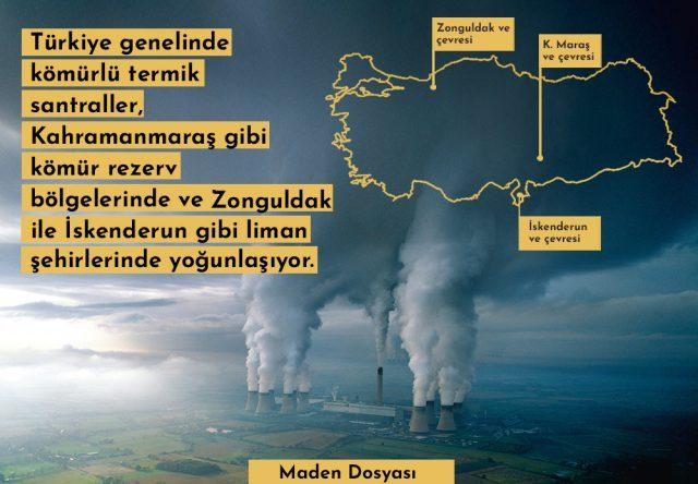 türkiyede kömürlü termik santraller