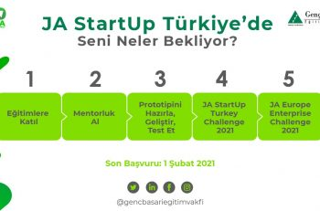 """Genç Başarı Eğitim Vakfı'nın """"JA StartUp Türkiye"""" Eğitim ve Yarışma Programına Davetlisiniz"""