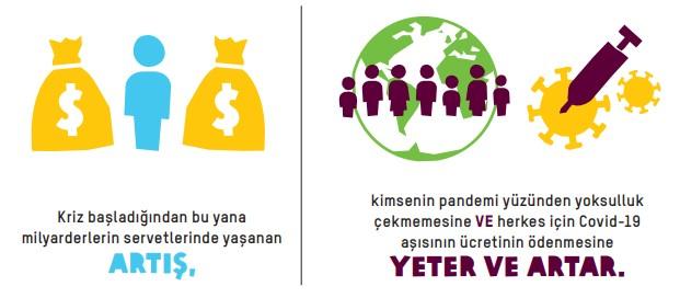 Oxfam Eşitsizlik Virüsü Raporu