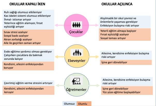 HASUDER Okullarda Yüz Yüze Eğitime Başlanmasına İlişkin Rapor
