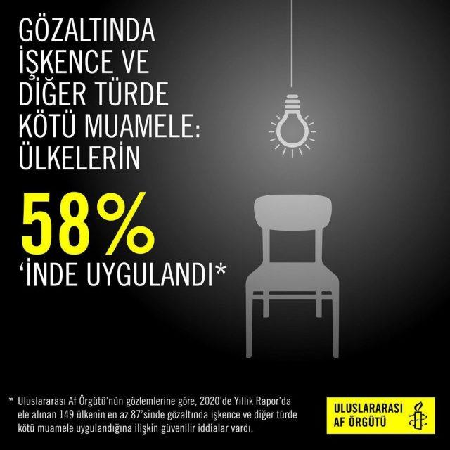 Daraltılmaya Çalışan Sivil Alanda, Hak Örgütleri ve Kadın Hareketinin Alanı Genişletme Çabaları!