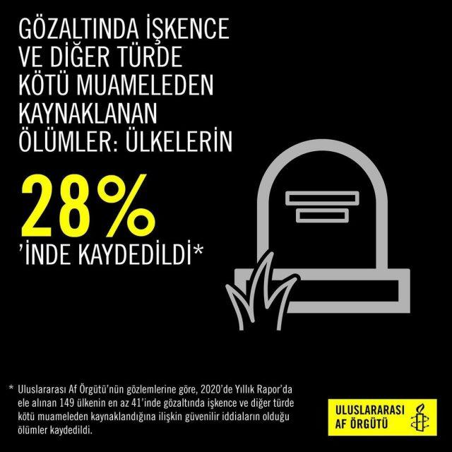 Daraltılmaya Çalışılan Sivil Alanda, Hak Örgütleri ve Kadın Hareketinin Alanı Genişletme Çabaları!