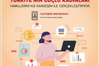 Habitat Derneği İnternet Reklamcılığı Eğitimi Düzenliyor