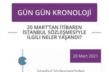www.istanbulsozlesmesi.org Web Sitesi Katkılarınızı Bekliyor