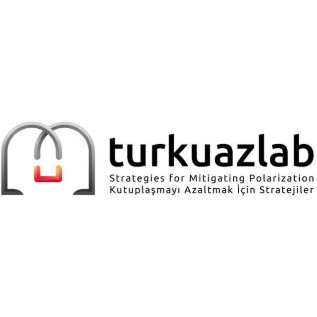 Turkuazlab