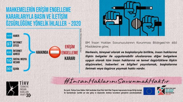mahkemelerin erişim engelleme kararıyla basın ve iletişim özgürlüğüne yönelik hak ihlalleri