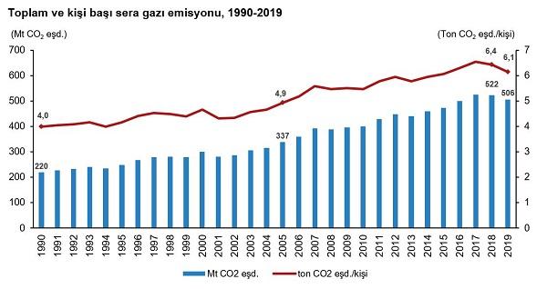 İklim Değişikliği: Yeni Bir Süreç İhtimali
