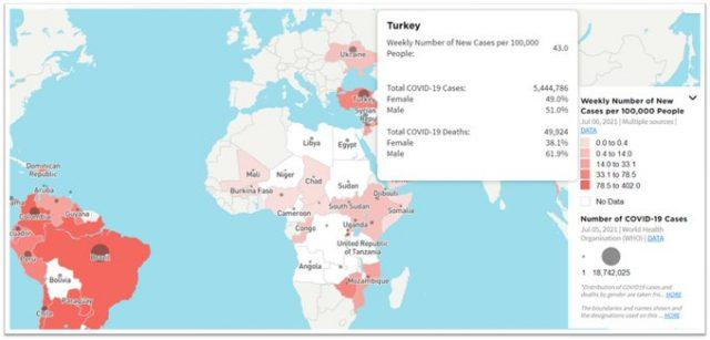 Türkiye'nin COVID-19 Hafızası : Pandemi Sürecinin İlginç Uygulamaları