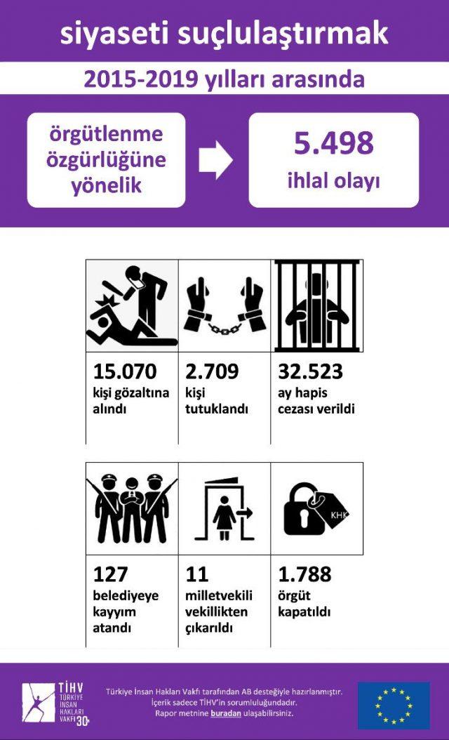 Siyaseti Suçlulaştırmak