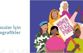 Kadın Arabulucular İçin Kaynak ve İnfografikler Türkçe'ye Çevrildi